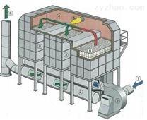 上海惡臭氣體凈化設備,上海空氣治理設備