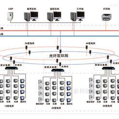 安科瑞Acrel-2000 电力监控系统 电力改造