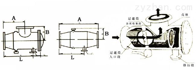 角通除污器结构