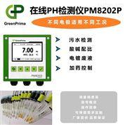 在线PH测量仪_英国GreenPrima