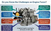 通用机械及设备 玉柴挖掘机发动机