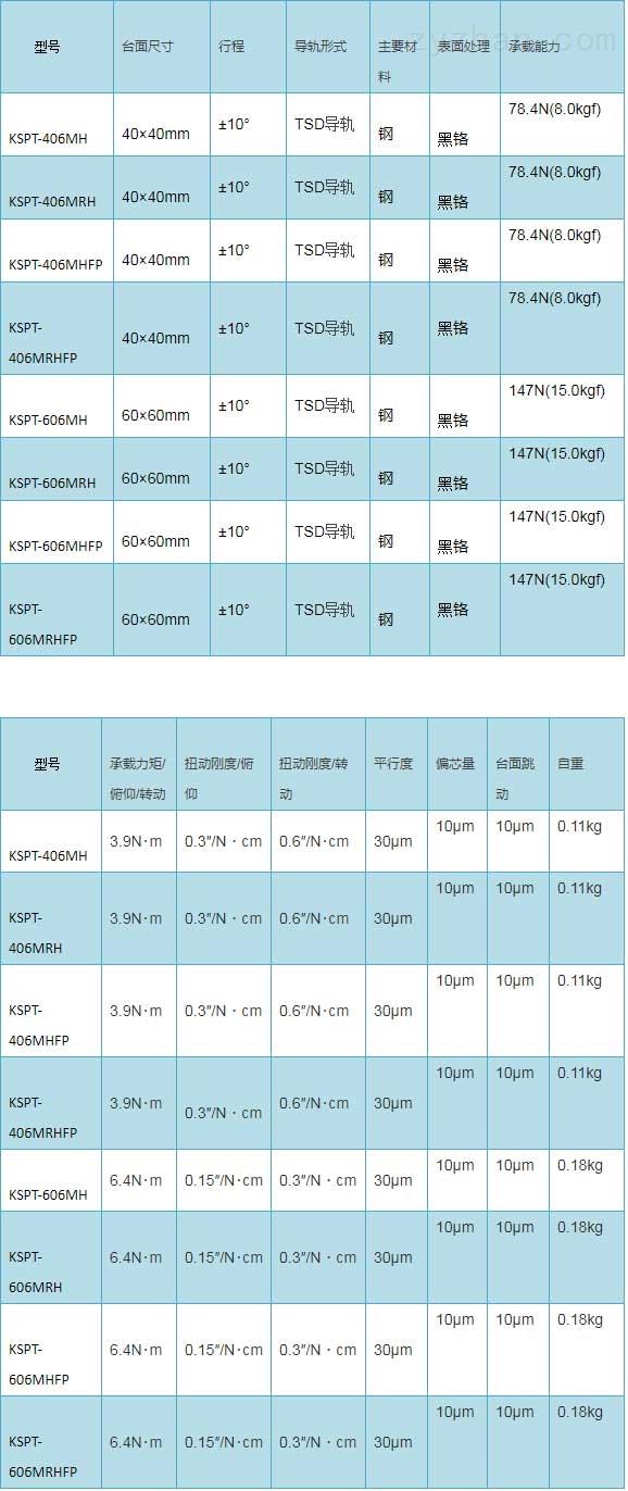 超薄θ轴中空微调转动平台_广州誉立电子科技有限公司.jpg