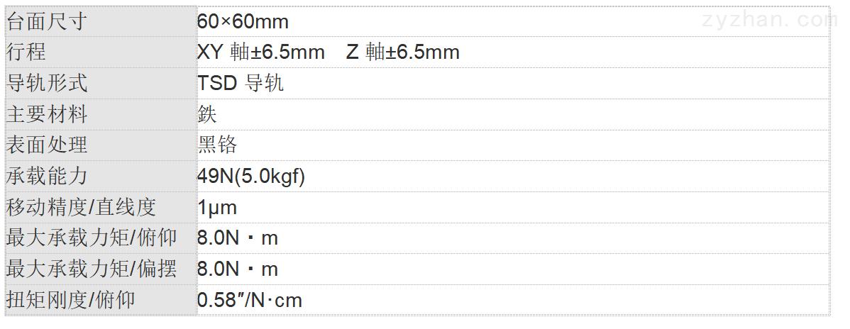XYZ轴TSD平台(垂直) 60mm指标