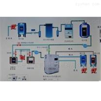 酸性氧化电位水生成器(酸化水消毒液)
