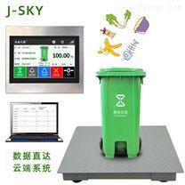 蘇州生活垃圾回收電子秤帶ID卡自動識別分類
