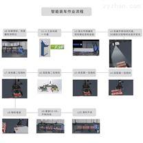 袋裝尿素裝車系統
